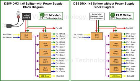 dmx splitter schematic dmx get free image about wiring