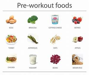What Are Some Best Pre And Post Workout Indian Food