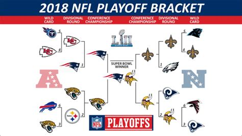 nfl playoffs prediction  youtube