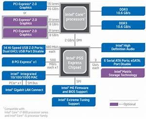 Asus P7p55d Diagram