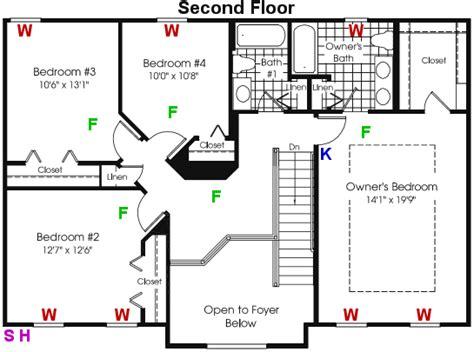 Planning Security System Burglar Alarm