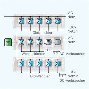 Dc-converter Tebechop 3000 Idc