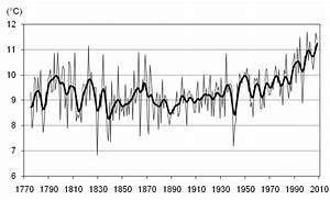 Jahresmitteltemperatur Berechnen : klima und wetter kordon ~ Themetempest.com Abrechnung