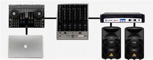 Sound Systems For Djs Via Dj Techtools
