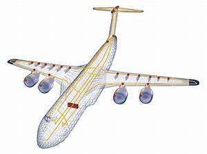 Advanced Aircraft Electric System  U0026 Equipment Testing