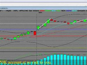 Stock Market Pre Market Action AAPL 3 Minute Chart Opening ...