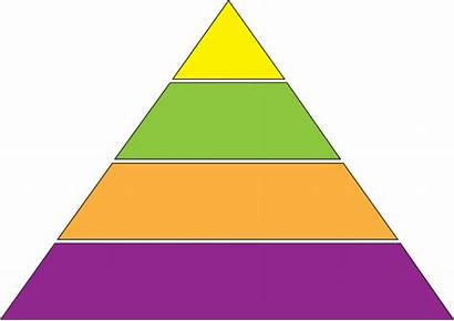 Pyramid Clipart Blank Diagram Social Clip Shape