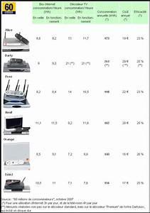 Reduire Consommation Electrique : pc astuces r duire la consommation lectrique de son ~ Premium-room.com Idées de Décoration