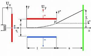 Elektronengeschwindigkeit Berechnen : 301 moved permanently ~ Themetempest.com Abrechnung