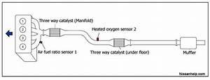 2007 Fuel Ratio And O2 Sensor