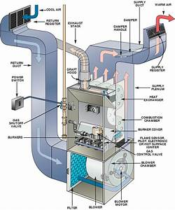 Evcon Furnace Diagram