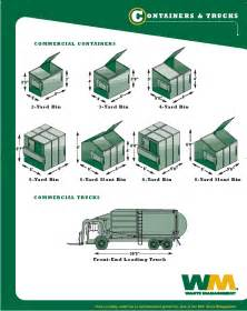 Waste Management Trash Containers Size Dimensions