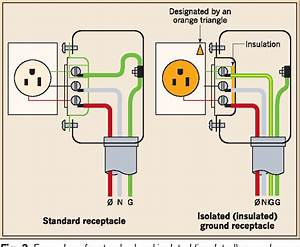 Wiring Diagram Isolated Ground Receptacle
