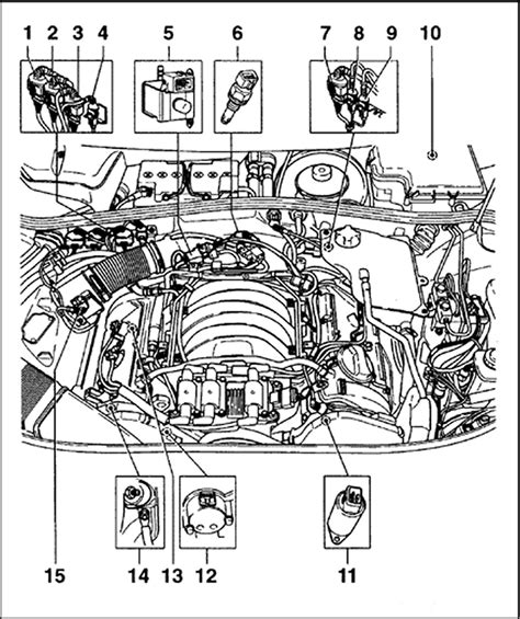2002 Audi A6 Diagram by 2002 Audi A6 Parts Diagram Periodic Diagrams Science