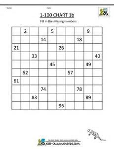 Printable 100 Chart 1st Grade