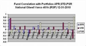 Portfoliodesignscan National Oilwell Varco 401k Rsp