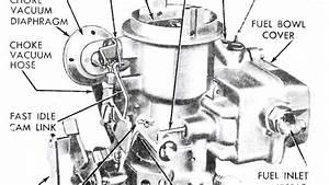 Volvo S60 Vacuum Hose Diagram