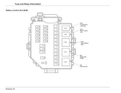 fuse diagram   ford   fixya