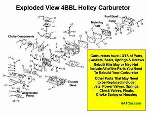 Exploded View Of 4 Barrel Carb