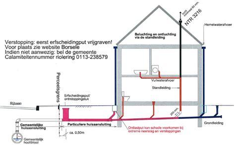 werking vacuum toilet wateroverlast stankoverlast klachten rioleringen