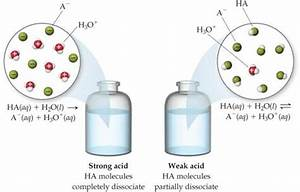 Weak Acids - Acid U2013base Equilibria