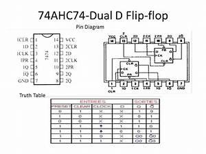Sequential Circuits Using Ttl 74xx Ics