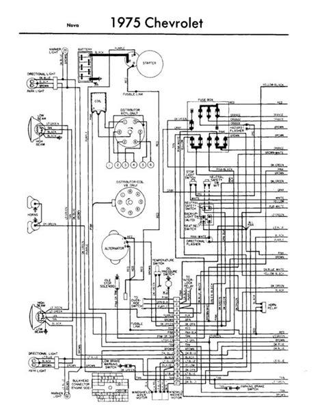 75 Corvette Wiring Diagram by All Generation Wiring Schematics Chevy Forum