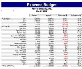 Excel Templates For Expenses Expense Budget Template Budget Templates Ready Made Office Templates