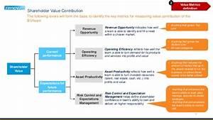 Value At Risk Berechnen Beispiel : global in house site contribution and value analysis ~ Themetempest.com Abrechnung
