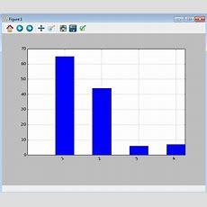 Python  Improving Simple Bar Chart Using Matplotlib  Stack Overflow