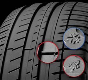 Temoin Pression Pneu : quand remplacer vos pneus blog in motion avatacar ~ Medecine-chirurgie-esthetiques.com Avis de Voitures