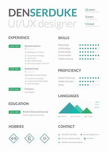 how to format a job resume free ui ux designer professional resume template in psd