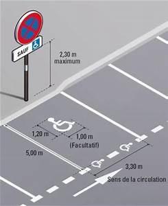 Place De Parking Dimension : blog actus r glementation accessibilit des pmr signastore ~ Medecine-chirurgie-esthetiques.com Avis de Voitures