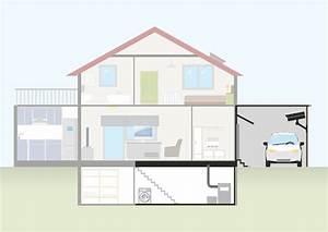 Tür Garage Haus : welche t r wo z b im einfamilienhaus ~ Sanjose-hotels-ca.com Haus und Dekorationen
