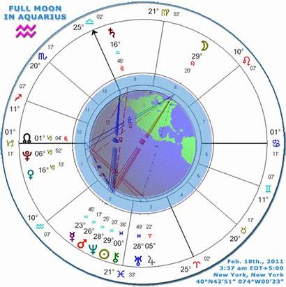 Aquarius Chart Moon Natal Charts Nations United