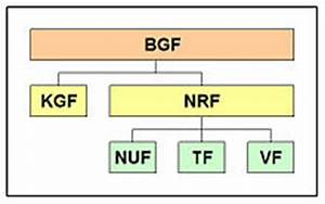 Bgf Berechnen : din 277 wikipedia ~ Themetempest.com Abrechnung