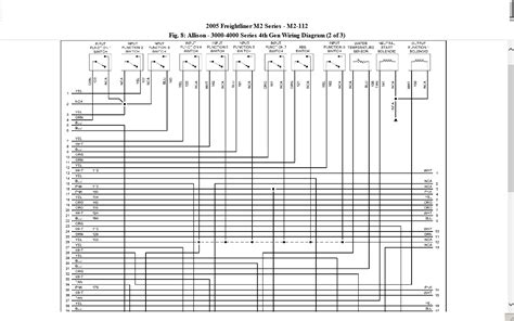 Freightliner Columbia Ignition Wiring Diagram