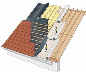 Isolation Liège Bitumé : r novation de votre toiture global home project ~ Premium-room.com Idées de Décoration