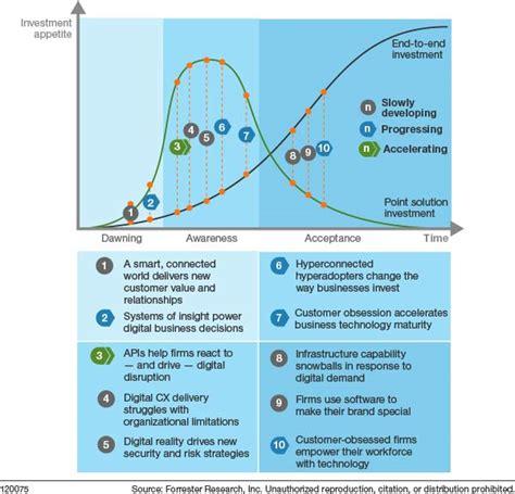 World Trend Strategies - Партнеры