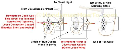 how to wire an electrical outlet under the kitchen sink electrical outlets wiring diagram get free image about