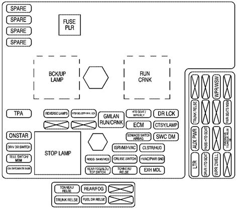 2000 Corvette Fuse Panel Diagram by Chevrolet Corvette 2010 Fuse Box Diagram Carknowledge
