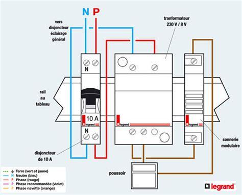 schema electrique carillon emotor