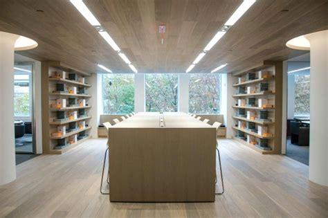 top office design trends