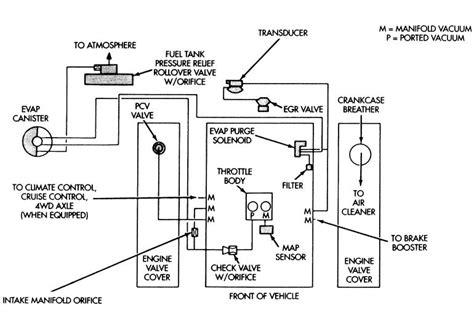 Looking For Vaccum Line Diagram Dodge Ram