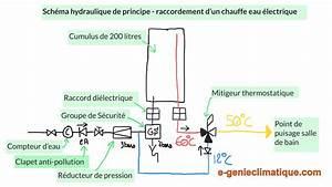 Raccordement Electrique Chauffe Eau : chaufferie04 diff rents sch mas hydraulique de principe de chaufferie de chauffage et du ~ Nature-et-papiers.com Idées de Décoration