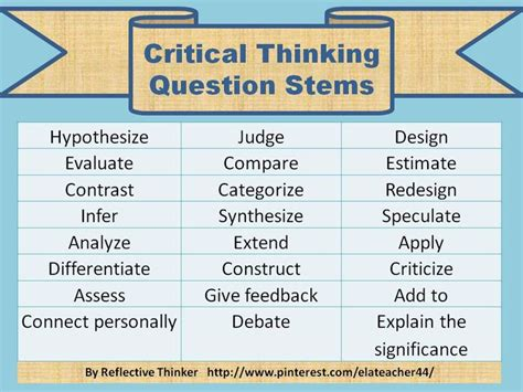 Critical Thinking Questions For Writing
