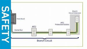 Leviton Presents  Modifications  Extensions To Existing Branch Circuits For 2014 Nec 210 12 B