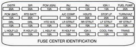 1994 Cadillac Fuse Diagram cadillac 1994 fuse box diagram auto genius