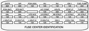 2002 Cadillac Deville Fuse Panel Diagram