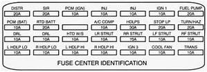 1984 Cadillac Fuse Box Diagram 3412 Archivolepe Es